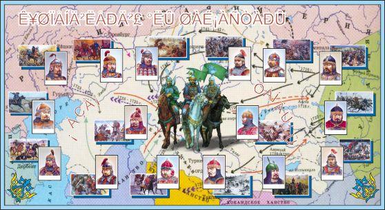 Казахские ханы на карте Казахстана в векторе [CDR]