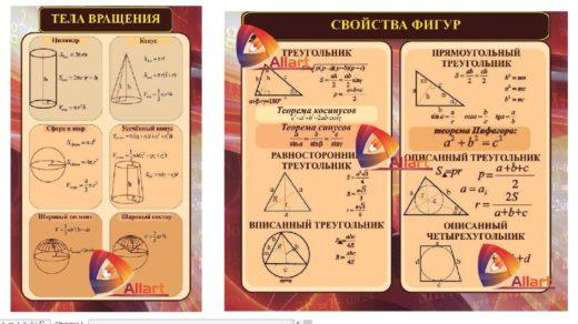 Стенды для кабинета математики, стенды геометрия, фигуры [CDR]