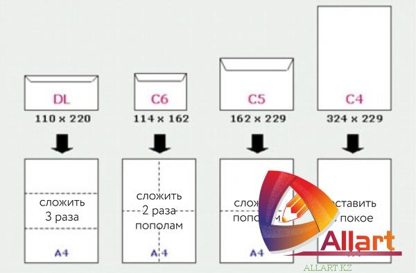 Размеры бумаги для печати