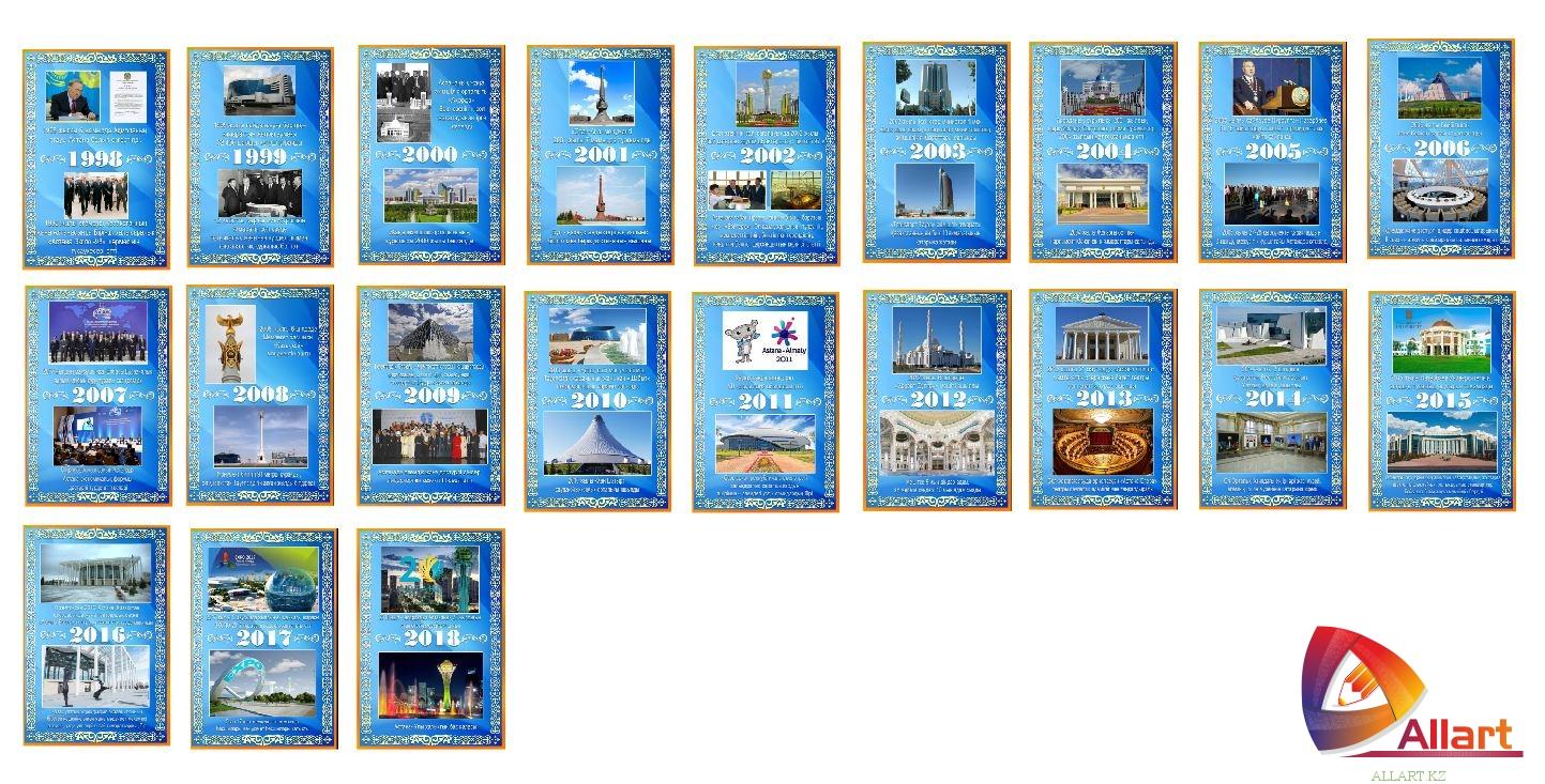 Хронология важных событий Казахстана с 1998 по 2018 год [JPG]