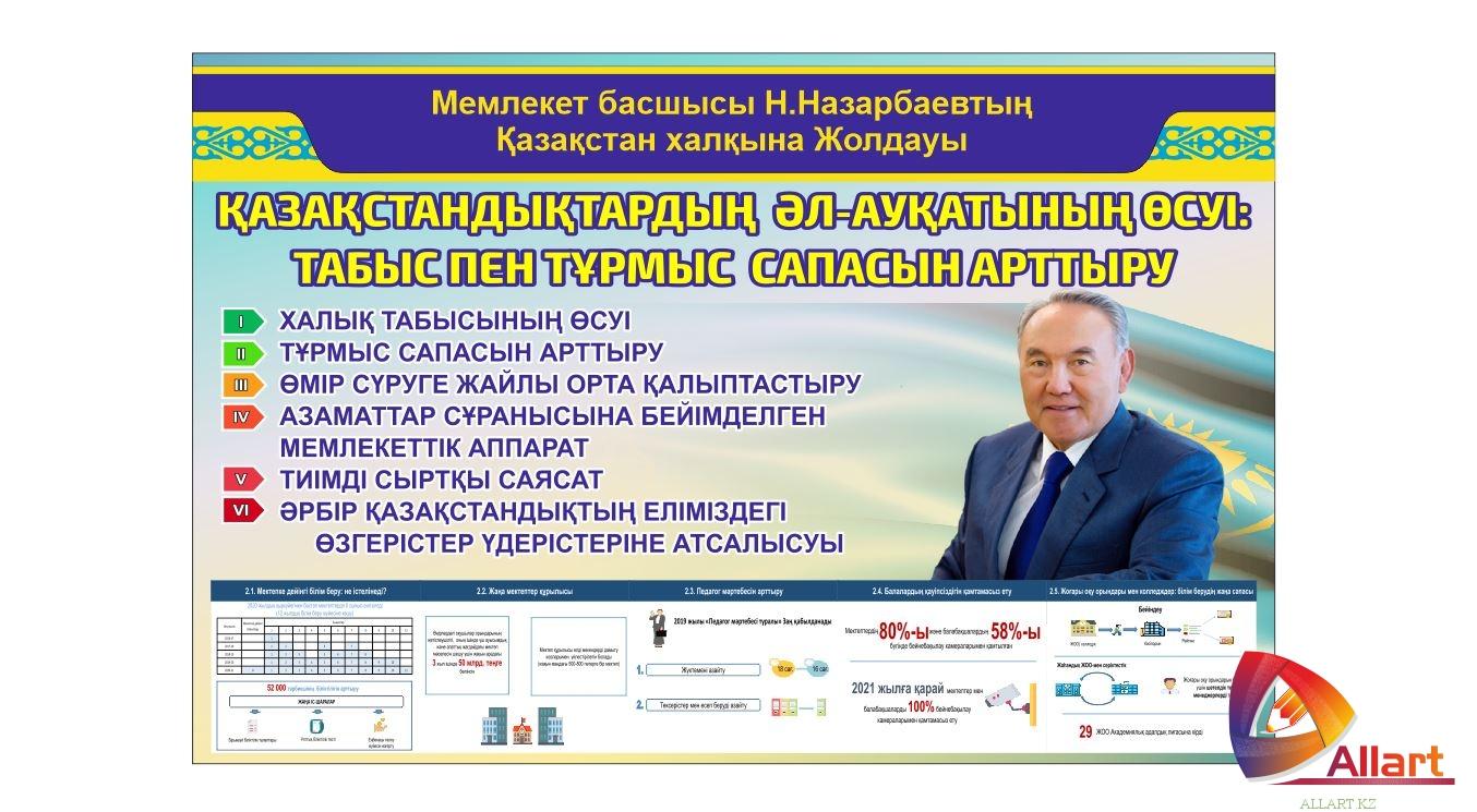 Послание президента народу [CDR]