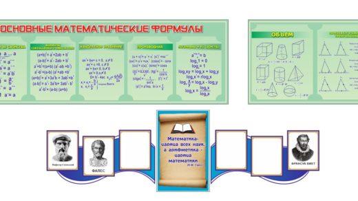 Стенд основные математические формулы [CDR]