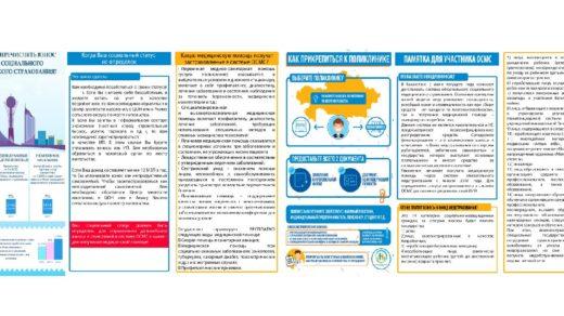 Буклеты медицинское страхование на русском и казахском [CDR,PSD]