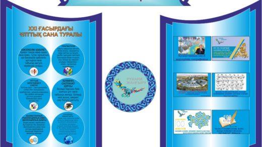 Стенд для школы Рухани Жангырту в векторе [CDR]
