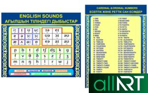 Стенды для кабинета английского языка в векторе [CDR]