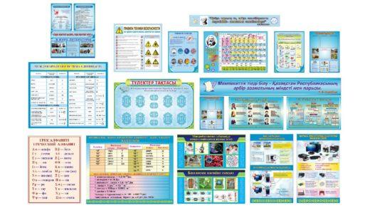 Комплект школьных стендов в векторе [CDR]