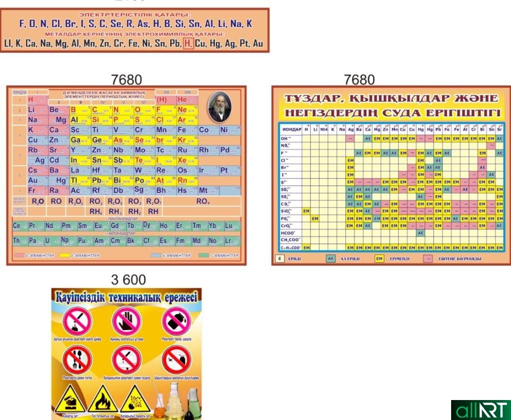 Стенд для кабинета химии на казахском [CDR]