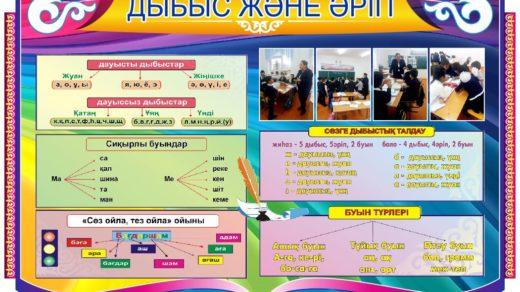 Стенд для школы «Казахский язык, звуки и буквы» на казахском в векторе [CDR]