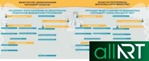 Стенд про туберкулез на казахском [CDR]