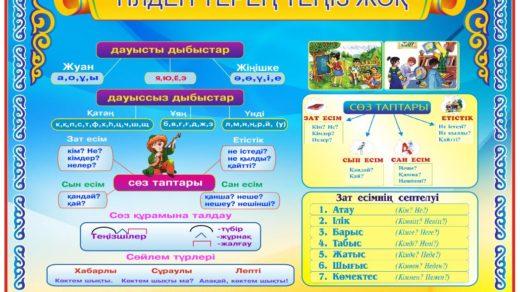 Стенд для школы «Казахский язык» на казахском в векторе [CDR]