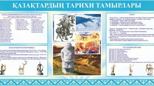 Стенды История Казахстана [CDR]