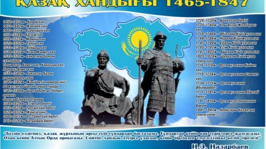 Казахские ханы баннер в векторе [CDR]