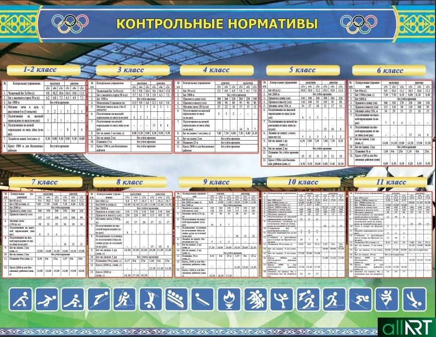 Контрольные нормативы для школы с 1 по 11 класс [PSD]