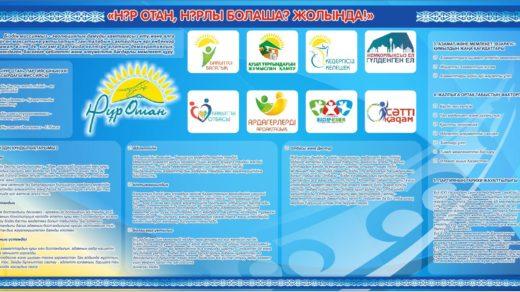 Баннер Нур-отан, стратегия, о партии, информация [CDR]