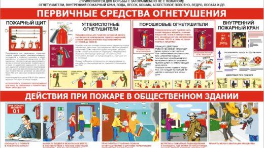 Стенд пожарной безопасности в векторе [CDR]