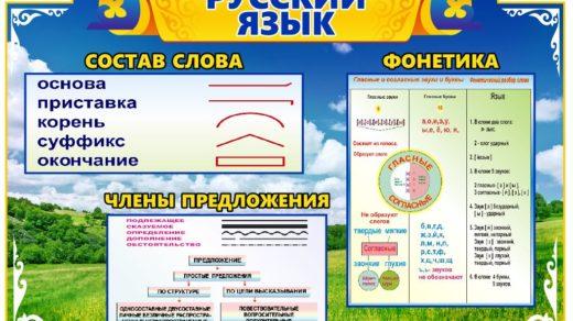 """Стенд для школы """"Русский язык"""" в векторе [CDR]"""