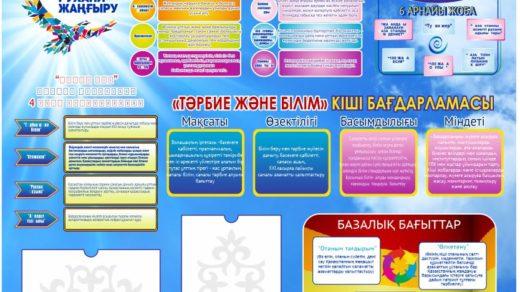 Стенд Рухани Жангыру в векторе [CDR]