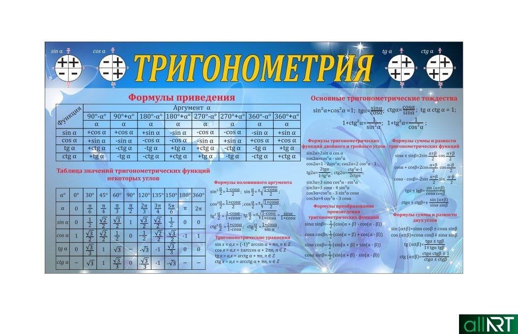 Стенд тригонометрия в векторе [CDR]