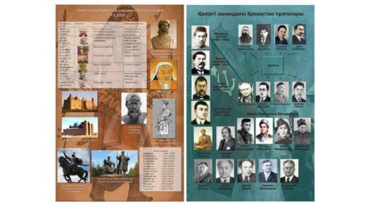 Личности Казахстана в нынешнее время, Казахстан в средние века [PSD]