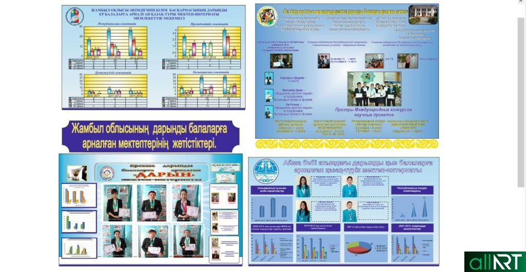 Стенд статистики для школы [CDR]