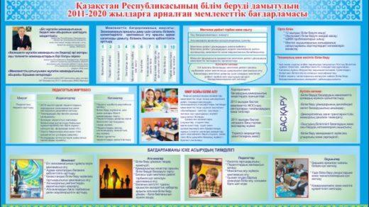 Стенд план развития образования Казахстана 2011-2020 в векторе [CDR]