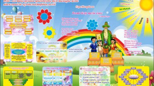 Стенд для детского сада, ата, балалар, дети в векторе РК [CDR]