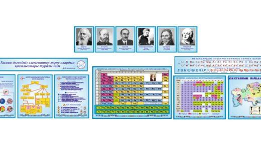Стенд для кабинета Химии в векторе [CDR]