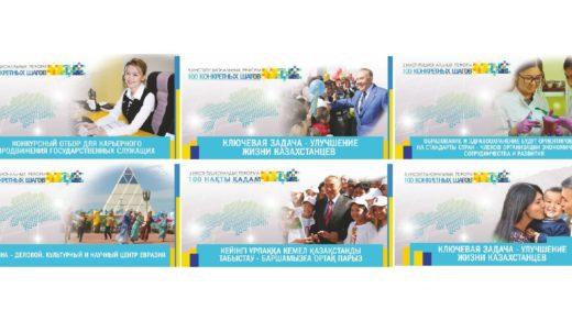 Баннера 5 институциональных реформ 100 шагов Казахстана [9449x4724px, TIF, 17ШТ]