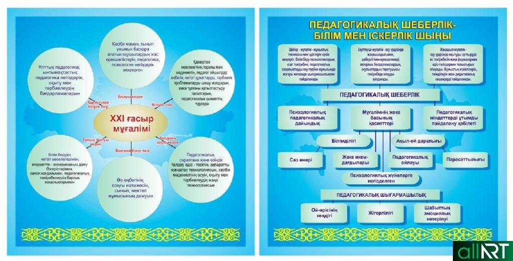 Стенд педагогикалық шеберлік в векторе [CDR]