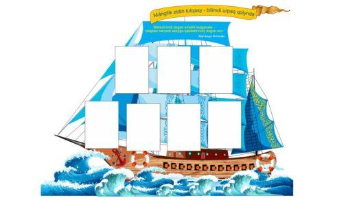 Корабль стенд для начальных классов [CDR]