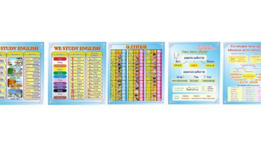 Стенды для школы английский, алфавит [CDR]