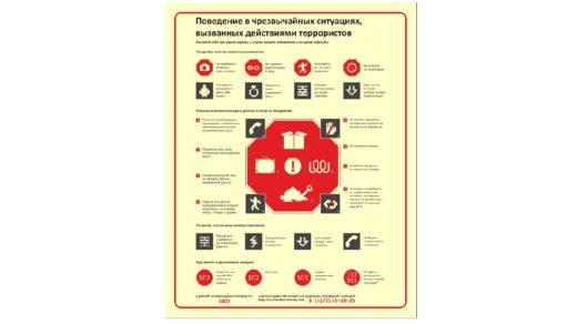 Стенд Поведение в чрезвычайных ситуациях, вызванных действиями террористов РК [CDR]