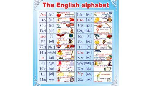 Английский алфавит с казахским орнаментом [CDR]