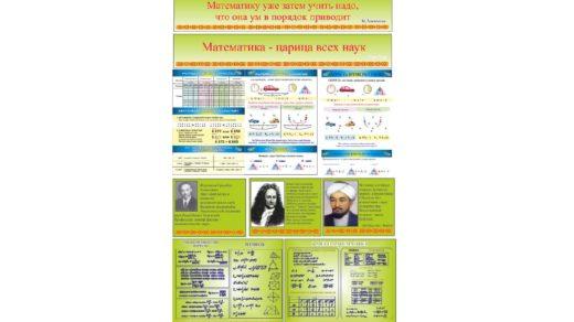 Стенды для кабинета математики в векторе [CDR]