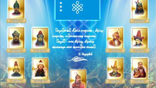 Казахские ханы в векторе, Казак хандары бурушы [CDR]