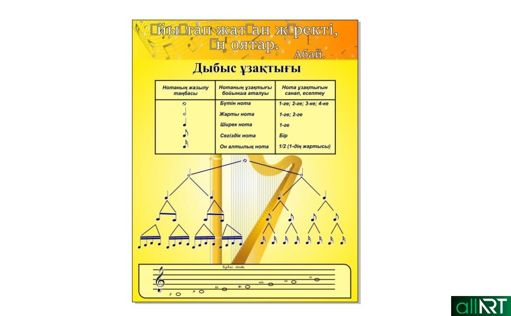 Стенд - Дыбыс ұзақтығы. Длительность звука на казахском РК [CDR]