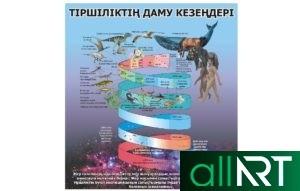 Стенд по биологии на латинице  [CDR]