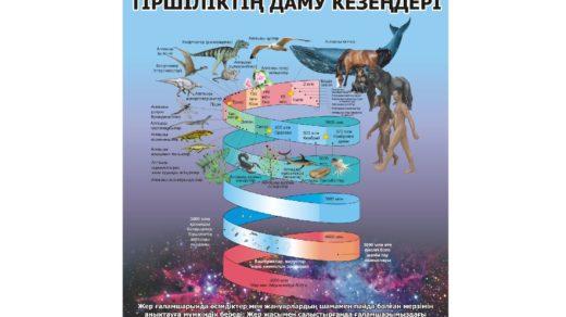 Стенд биологии РК Этапы формирования жизни на Земле, тіршіліктің даму кезеңдері [CDR]