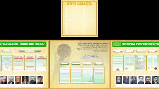 Стенд для школы для кабинета история казахского языка , лингвистика [CDR]