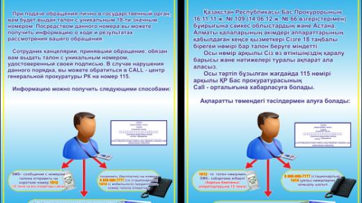 Курметти азаматтар стенд [CDR]