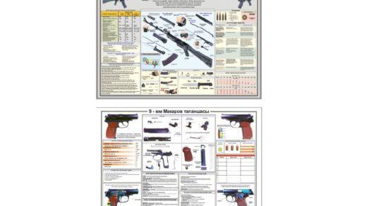Плакат оружия для кабинета НВП в векторе РК [CDR]
