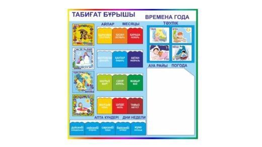 Стенд времена года для детского сада в векторе [ CDR ]