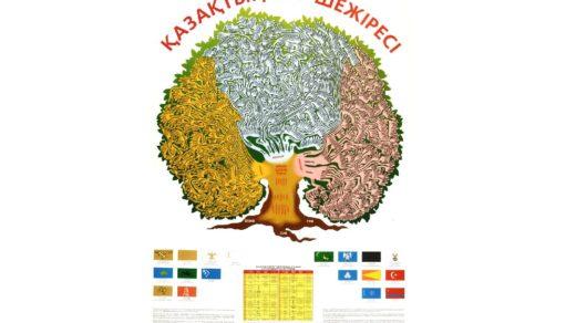 Родословное древо казахов, Ру казахов, Род казахов в большом разрешении [JPG]