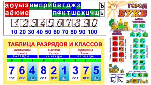 город букв, цифр на казахском для казахстанских садиков, дошкольных учреждений [CDR]