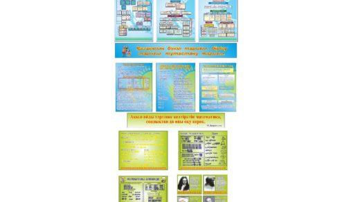 Набор стендов для школы на казахском языке [CDR]