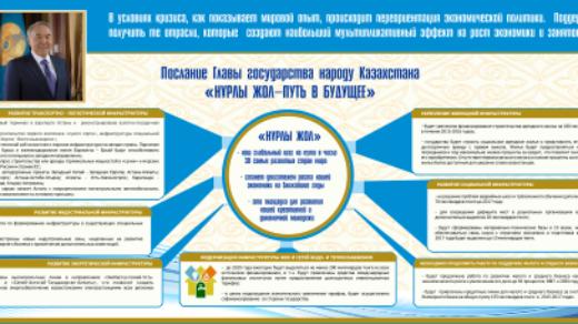 Баннер Нурлы жол - путь в будущее, послание президента РК [CDR]