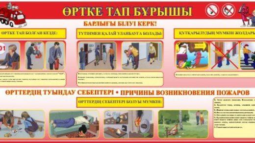 Стенд Пожарная безопасность 2,4х1,2 м на казахском в векторе [CDR]