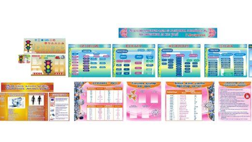 Стенды для школы в векторе на казахском [CDR]