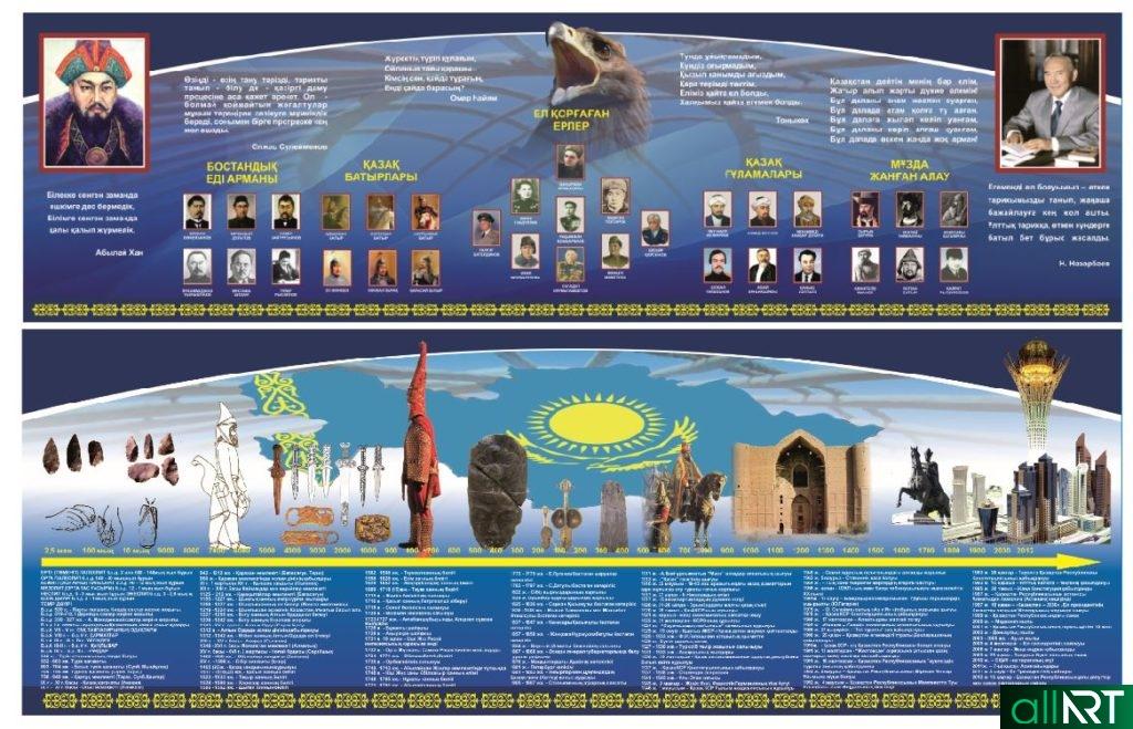 Временная шкала Казахстана, история Казахстана шкала времени , личности РК [TIF]
