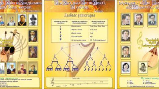 Стенд кабинет музыка на казахском языке в векторе РК [CDR]